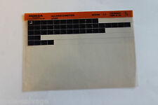 Honda Teile-Katalog Allzweckmotor GX 640 1994 Ersatzteilkatalog Microfich