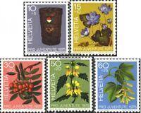 Schweiz 1062-1066 (kompl.Ausg.) gestempelt 1975 Pro Juventute