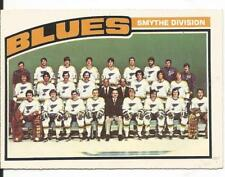 1976-77 OPC O-Pee-Chee St. Louis Blues Unmarked Checklist Card #146