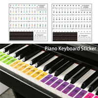 Keyboard Sticker Music Label Note Piano Stave Stickers Pianos Decoration