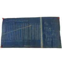 VTG Drafting Tool Design Standard Chart Promo Advertising Table Formula American