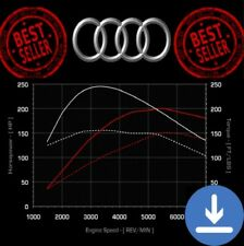 (Rapid Delivery) Audi | ECU Map Tuning Files | Stage 1 + Stage 2 | Remap Files