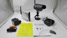 Home Surveillance > Security Wireless Camera > Receiver System