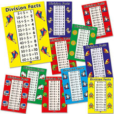 Maths4 - Division Facts Posters Classroom Resources Maths Multiplication Tables
