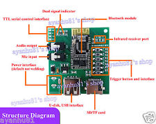 Serial / IR Control U-disk TF/SD MP3 Voice Sound Bluetooth Audio Receiver Modul