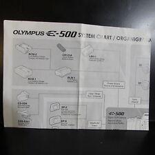 Olympus E - 500 Evolt Camera System Chart Information Guide Brochure O401456
