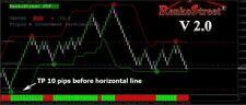 1000 e altri  indicatori per mt4++++ renko system