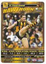 2006 TeamCoach How To Play (17) Trent CROAD Hawthorn