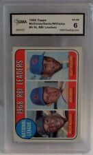 1969 TOPPS MCCOVEY/SANTO/WILLIAMS NL RBI LEADERS CARD #4- GRADED 6 EX-NM