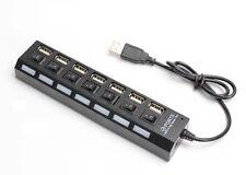 Hub/Splitter-Box mit USB-Standardtyp A-Buchse