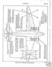 DOUGLAS C-47 DC-3 DAKOTA MAINTENANCE MANUAL HISTORIC RARE PERIOD ARCHIVE 1960's