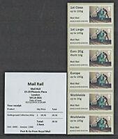MAIL RAIL Ma17 DEC 19 UNDERGROUND  POSTAL MUSEUM BDGB19 COLLECTOR STRIP Post Go