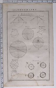 1788 ORIGINAL PRINT GEOMETRY DIAGRAMS HORIZON MAP DISTANCE LATITUDE TIDES