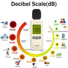 Decibel Meter Sound Meter 30-130 dB Noise Meter Max/Min/Data Hold Sound Level