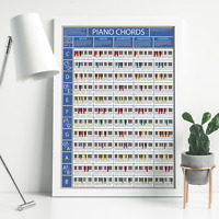 The Piano Chords Poster - A2 - A3 Size - Piano & Keyboard Chord Chart