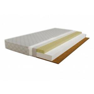 Latex Foam - Coconut Fibre Mattress