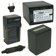 Wasabi Power Battery (2-Pack) and Charger for Sony NP-FH100