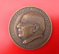 Au Professeur Louis Caussade