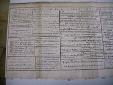 litho ancienne 1750 écriture allemande saxone manuscrits traité diplomatique