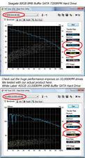 "New 300GB 10000RPM 16MB Cache SATA3.0Gb/s 3.5"" Hard Drive -Boost your PC Speed!"