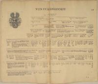 von WALDERDORFF Original Mittelalter Stammbaum 1707 Adel Ritter Schloss MOLSBERG