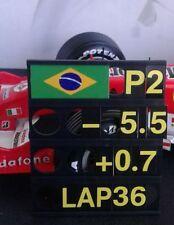 Pocher Formel 1-Modelle