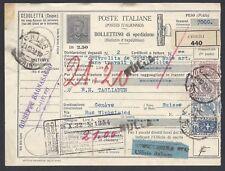 STORIA POSTALE REGNO 1932 Modulo Pacchi Postali 2,5L da Chieri a Ginevra (E8)
