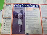 Vintage 1968 Gates Cooling System Tune Up Fold Out Chart Catalog
