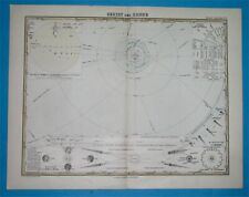 1881 ANTIQUE MAP ASTRONOMY SOLAR SYSTEM MOON SUN SPHERE COMET