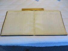 "1885 ""HIGHLAND STREET RAILWAY HORSE RECORD"" Expense Journal 14""x14"" BOSTON Area"