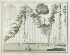 World's principal rivers comparative lengths. Amazon longest. THOMSON 1830 map