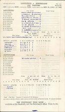 Lancashire v Australians 1964. Scorecard Part Filled   XY.7