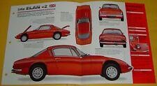 1968 Lotus Elan +2 Plus 2 1558cc 4 Cylinder 2 Carbs IMP Info/Specs/photo 15x9