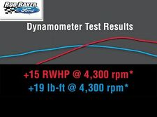 Roush 2015-2017 Mustang GT 5.0 Flash Pack over 15 RWHP and 19 lb-ft RWTQ 421995