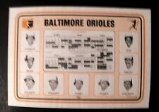 1976 Brooks Robinson Orioles Baseball Oddball Sports Schedule Photo Placemat