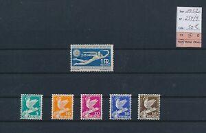 LO39510 Switzerland 1932 disarmament convention fine lot MH cv 50 EUR