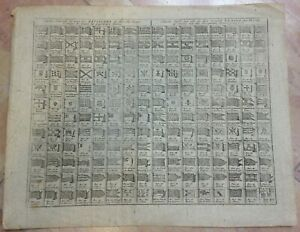 MARITIME FLAGS OF NATIONS 1777 JAN DE LAT ANTIQUE ENGRAVED MAP 18TH CENTURY