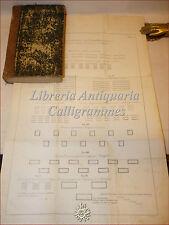 TATTICA STRATEGIA: Barone de Jomini, SUNTO DELL'ARTE DELLA GUERRA 1855 Iride