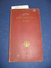 Economy Pumps Handbook Manual Catalog Asbestos Packing 1945