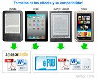 Lector y organizador de libros electrónicos. Admite muchos formatos EPUB y mas..