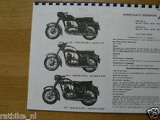 J0006 JAWA---TECHNICAL INFO 250cc TYPE 353( 03 + 04) +---+ 559/02 + 350cc T