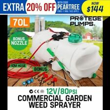 Hydroponic Environmental Controls