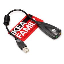 E/S USB estándar tipo