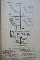Vade-Mecum du Spécialiste-Expert en Timbres-Poste d'Europe 1927