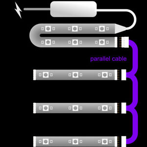 Parallel Cable | for Philips Hue Lightstrip Plus V3 | Splitter 2,3,4,5,6,7+ way