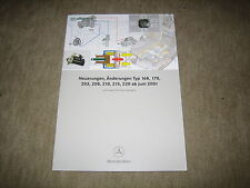 Mercedes A-/SLK-/C-/CLK-/E-/CL-/S-Klasse Einführung Service Prospekt Brochure