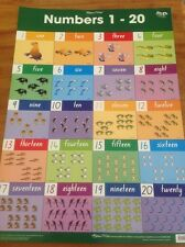 NUMBERS EDUCATIONAL WALL CHART