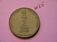 World Coin, Israel New Sheqel