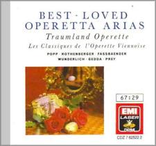 Best Loved Operetta Arias CD by Popp; Gedda; Wunderlich; Rothenberger LNC