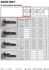 SALICE #C2P5A99 CONCEALED HINGE, 35mm DIAMETER, OVERLAY,FREE-SWINGING
